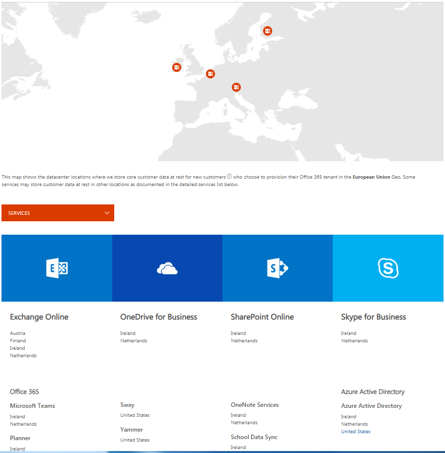 Microsoft data centers for the European Union. But for some services, the data is stored in the US.